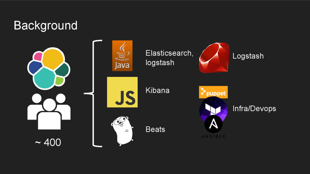 Background ~ 400 Elasticsearch, logstash Kibana...