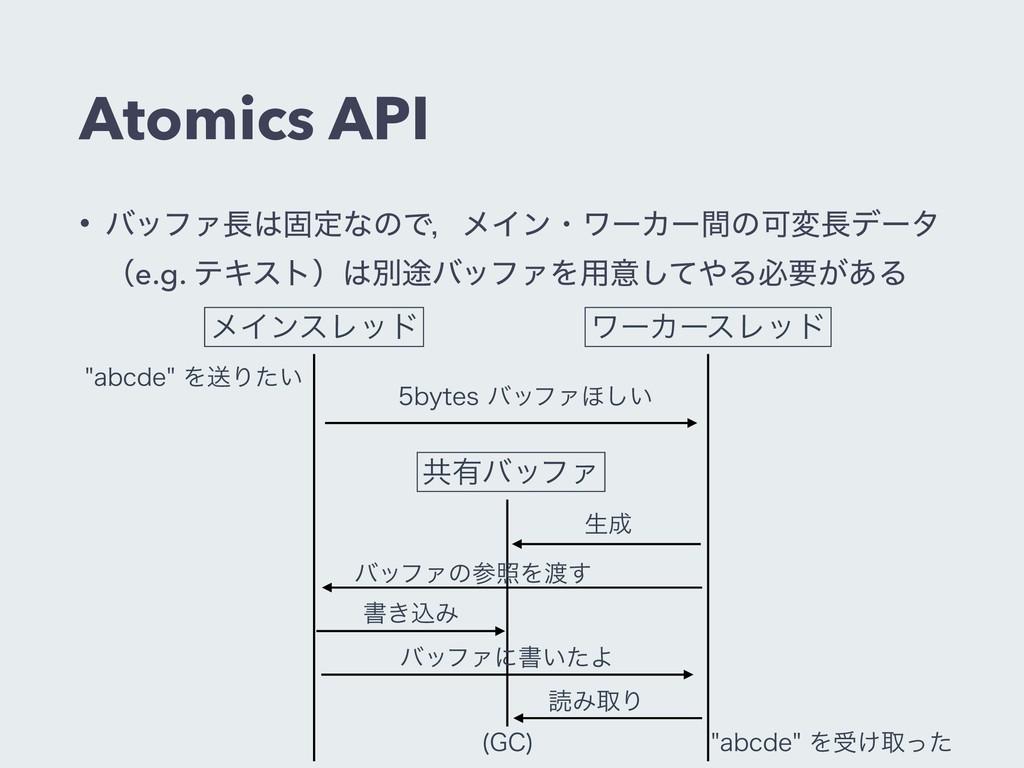 Atomics API • όοϑΝݻఆͳͷͰɼϝΠϯɾϫʔΧʔؒͷՄมσʔλ ʢe.g...