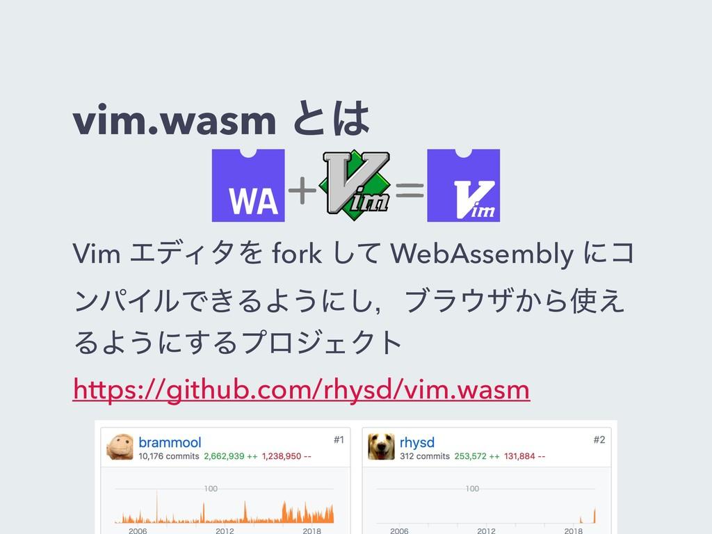 vim.wasm ͱ Vim ΤσΟλΛ fork ͯ͠ WebAssembly ʹί ϯύ...