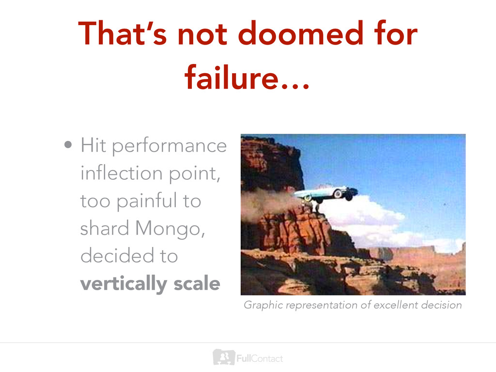 That's not doomed for failure… • Hit performanc...