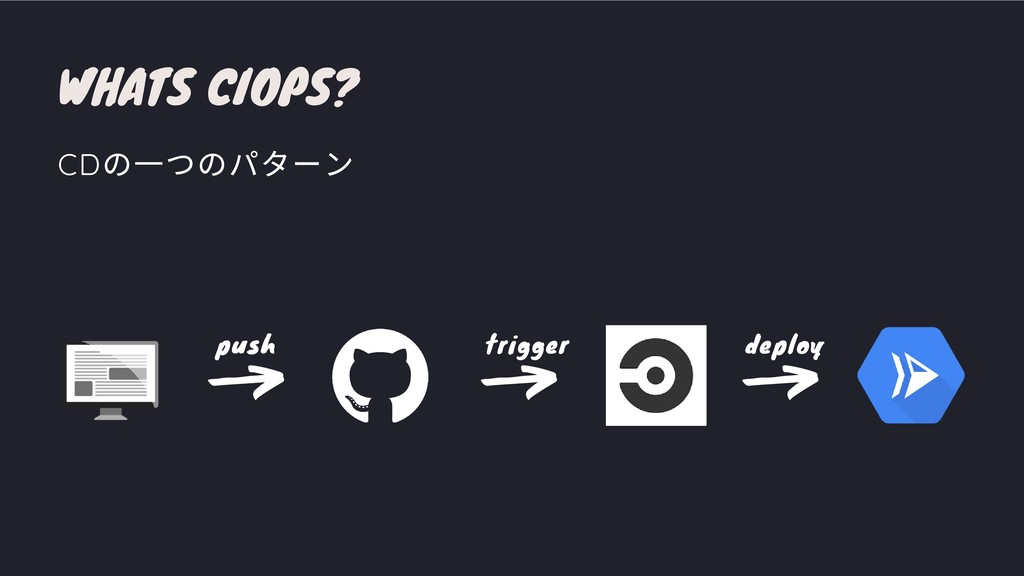 WHATS CIOPS? CD の⼀つのパターン deploy trigger push