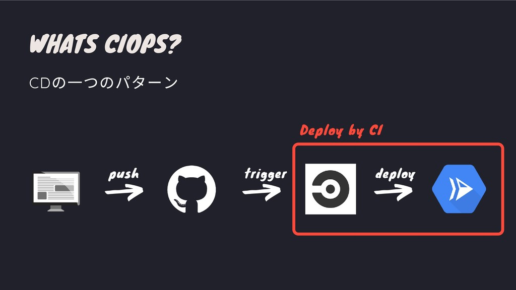 WHATS CIOPS? CD の⼀つのパターン deploy trigger push De...