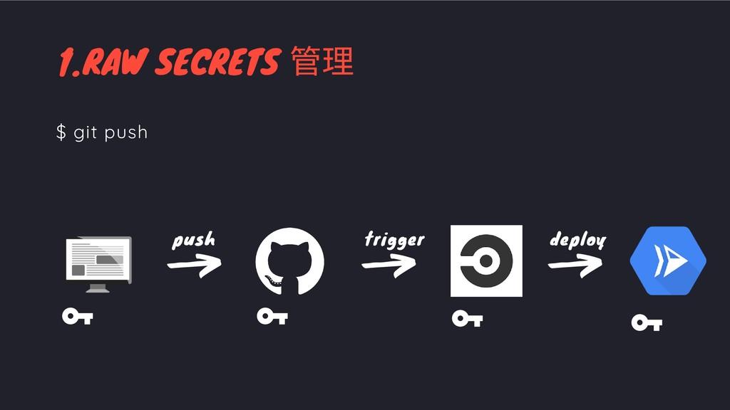 RAW SECRETS 管理 1. $ git push deploy trigger push