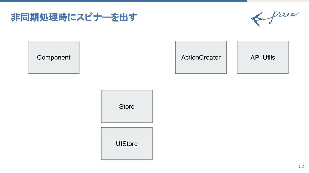 32 非同期処理時にスピナーを出す Component ActionCreator UISto...