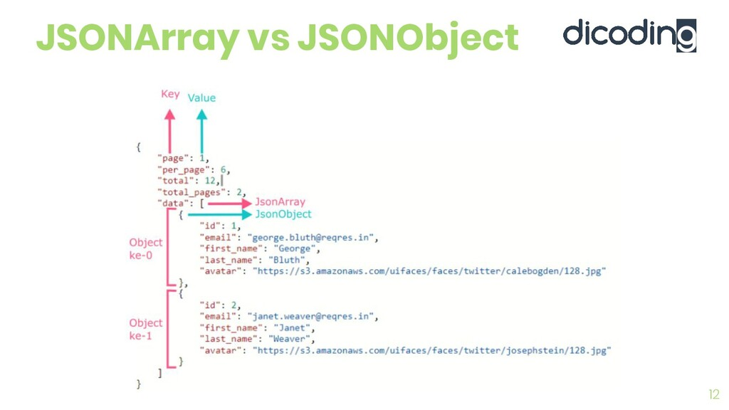 JSONArray vs JSONObject 12
