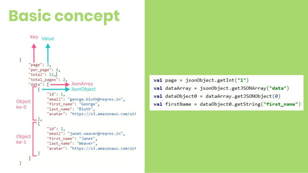 Basic concept 17