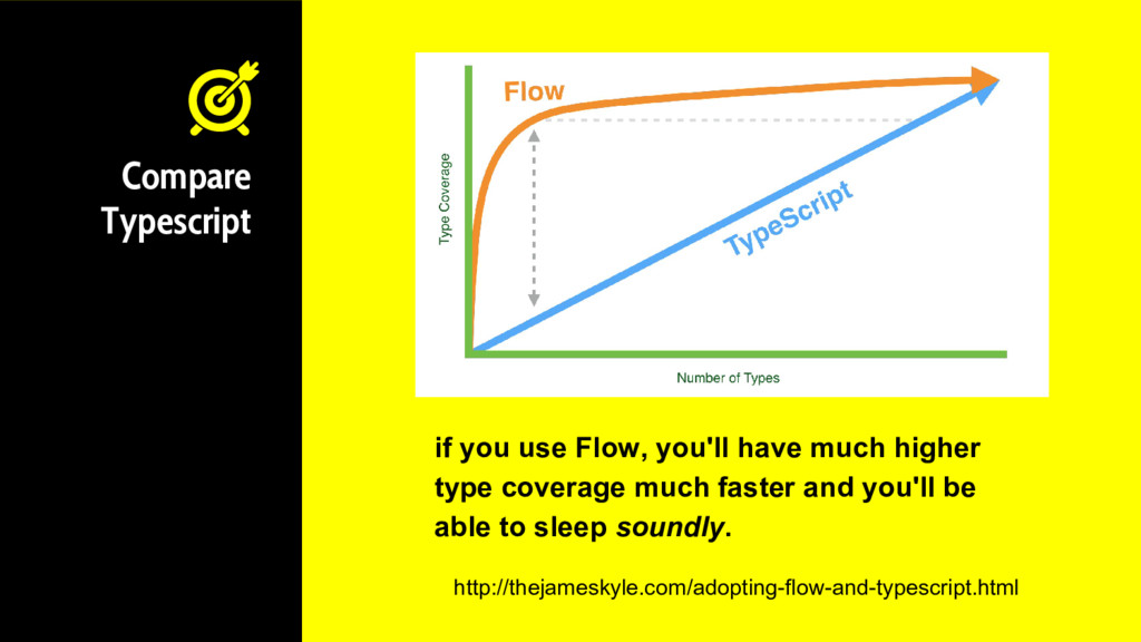 Compare Typescript if you use Flow, you'll have...