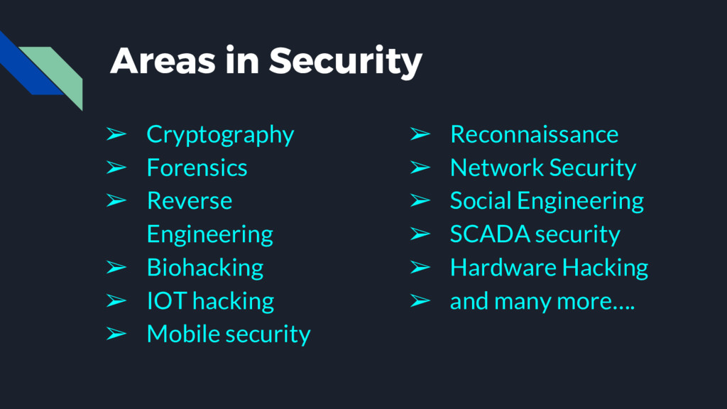 Areas in Security ➢ Cryptography ➢ Forensics ➢ ...