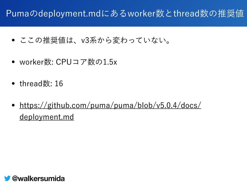 w ͜͜ͷਪɺWܥ͔ΒมΘ͍ͬͯͳ͍ɻ w XPSLFS$16ίΞͷY...