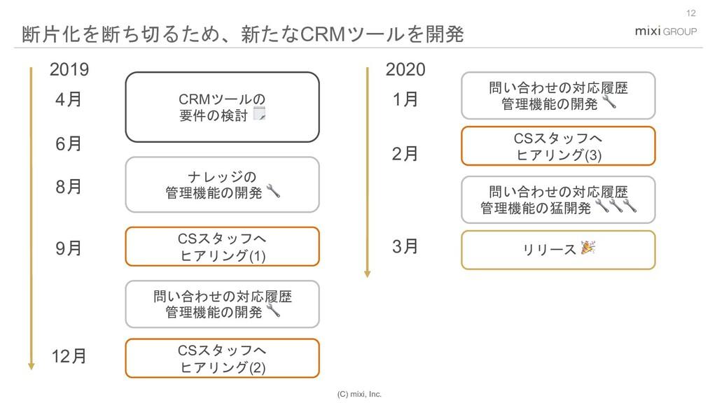 (C) mixi, Inc. 12 断片化を断ち切るため、新たなCRMツールを開発 リリース ...