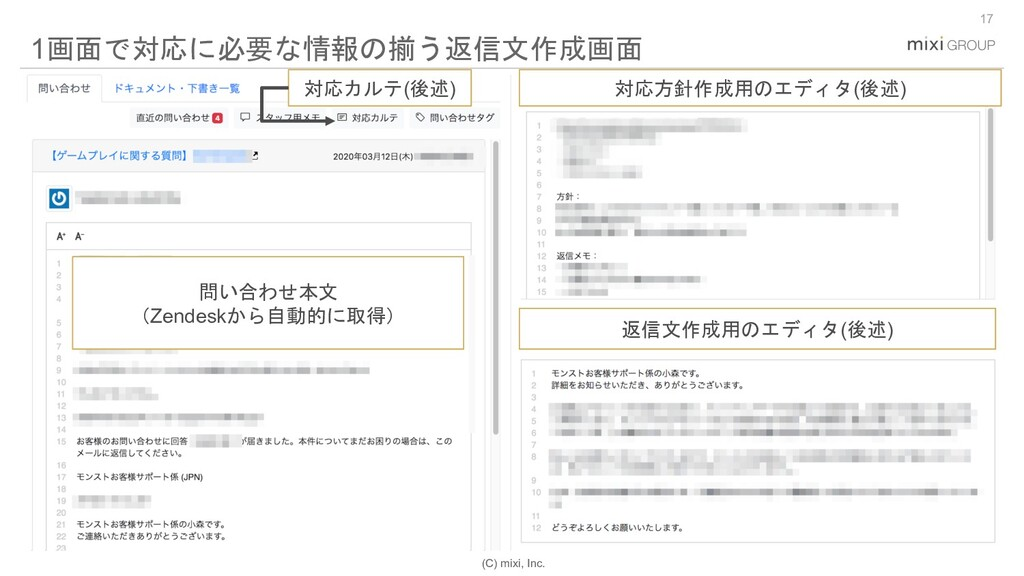 (C) mixi, Inc. 17 1画面で対応に必要な情報の揃う返信文作成画面 問い合わせ本...