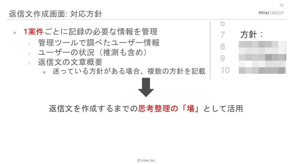 (C) mixi, Inc. 18 返信文作成画面: 対応方針 ● 1案件ごとに記録の必要な情...