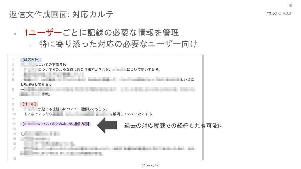 (C) mixi, Inc. 19 返信文作成画面: 対応カルテ 過去の対応履歴での経緯も共有...