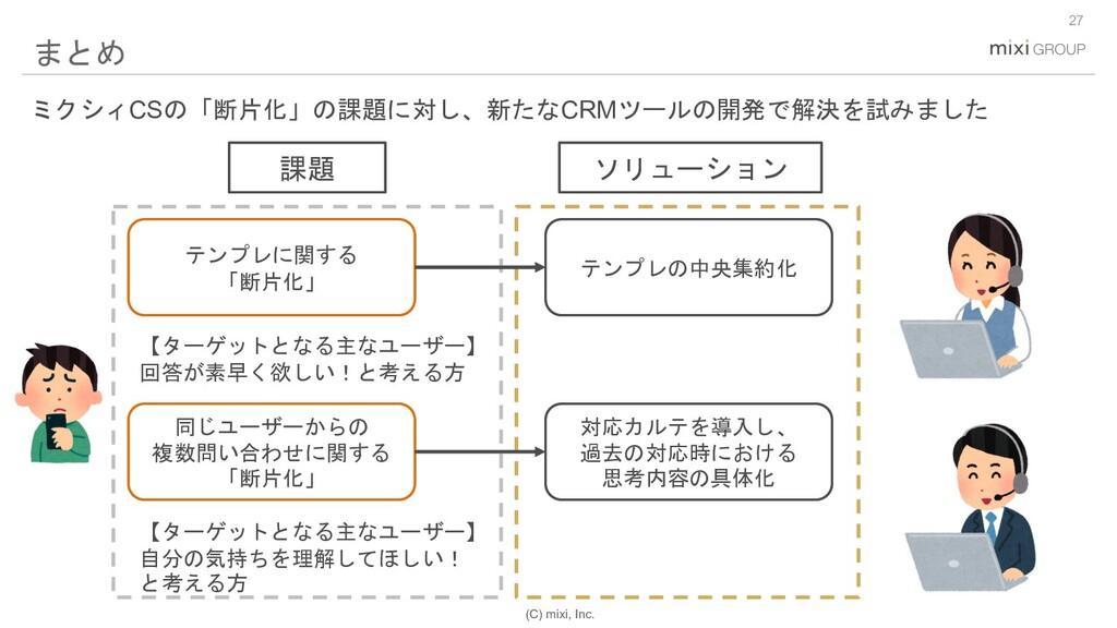 (C) mixi, Inc. 27 まとめ テンプレに関する 「断片化」 ミクシィCSの「断片...