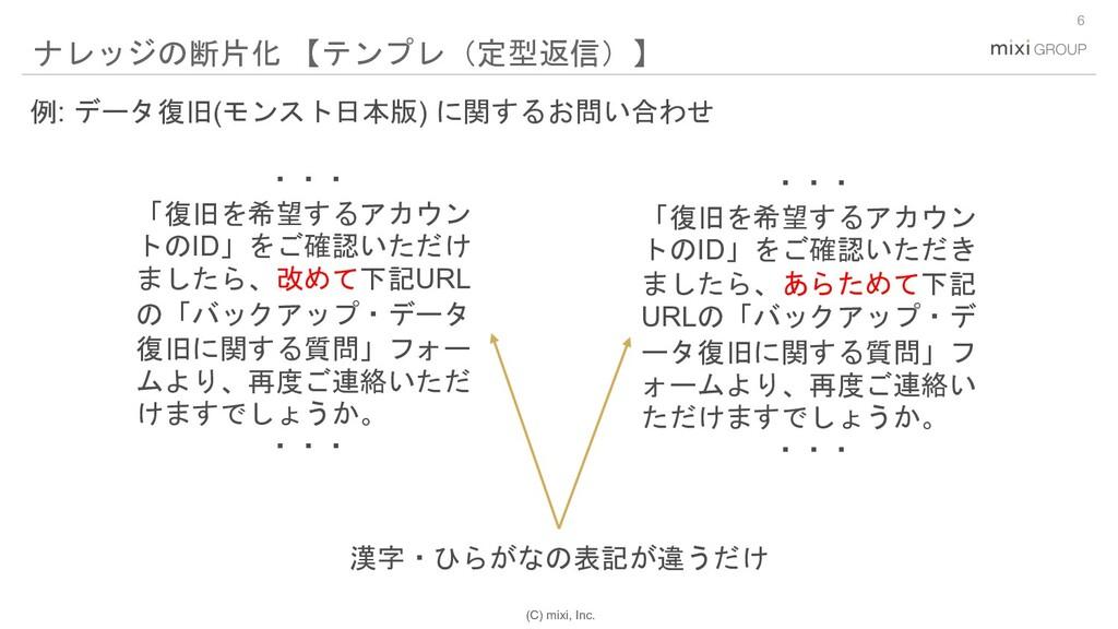 (C) mixi, Inc. 6 ナレッジの断片化 【テンプレ(定型返信)】 ・・・ 「復旧を...