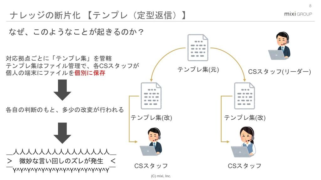 (C) mixi, Inc. 8 ナレッジの断片化 【テンプレ(定型返信)】 なぜ、このような...