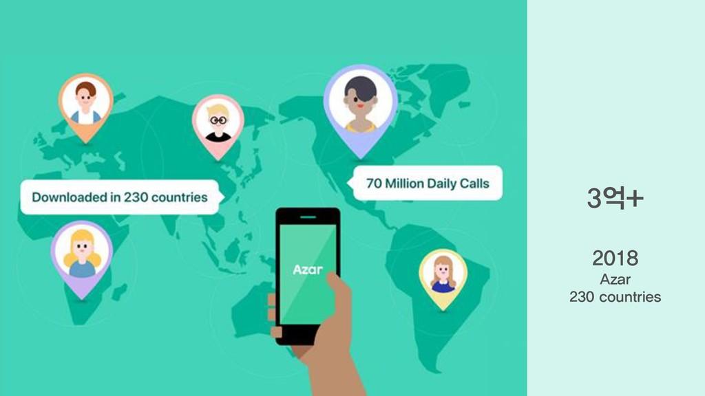 3억+ 2018 Azar 230 countries