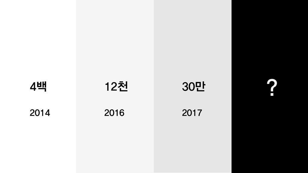 3억+ 2018 ? 12천 2016 30만 2017 4백 2014