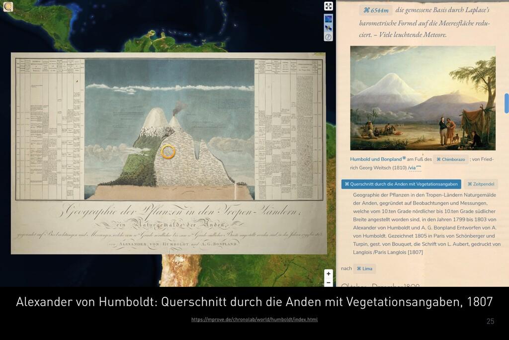 25 Alexander von Humboldt: Querschnitt durch di...
