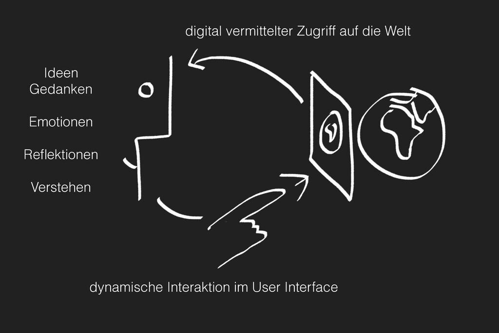 dynamische Interaktion im User Interface Ideen...