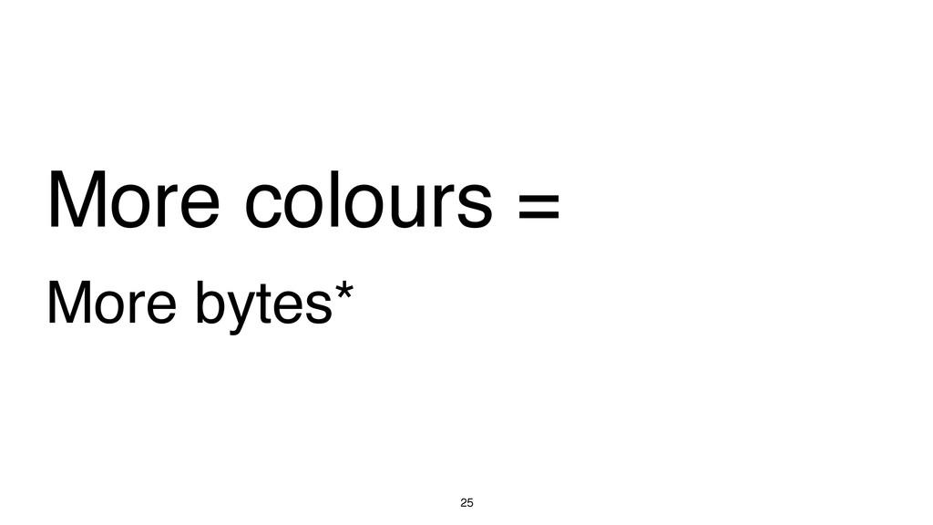 More colours = More bytes* 25