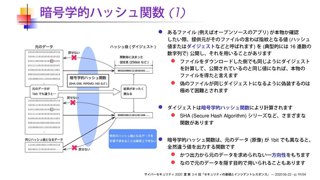 (1) ( ) ( ) ( 16 ) SHA (Secure Hash Algorithm) ...