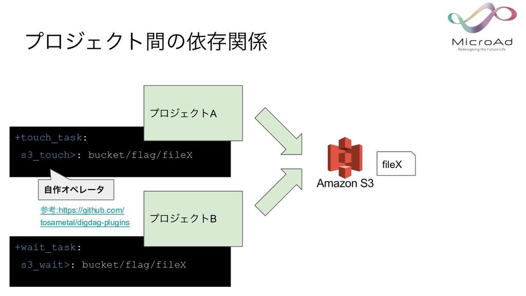 ϓϩδΣΫτؒͷґଘؔ +touch_task: s3_touch>: bucket/fla...