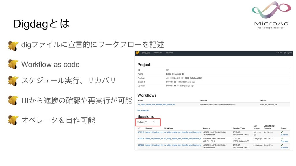 Digdagͱ digϑΝΠϧʹએݴతʹϫʔΫϑϩʔΛهड़ Workflow as code...