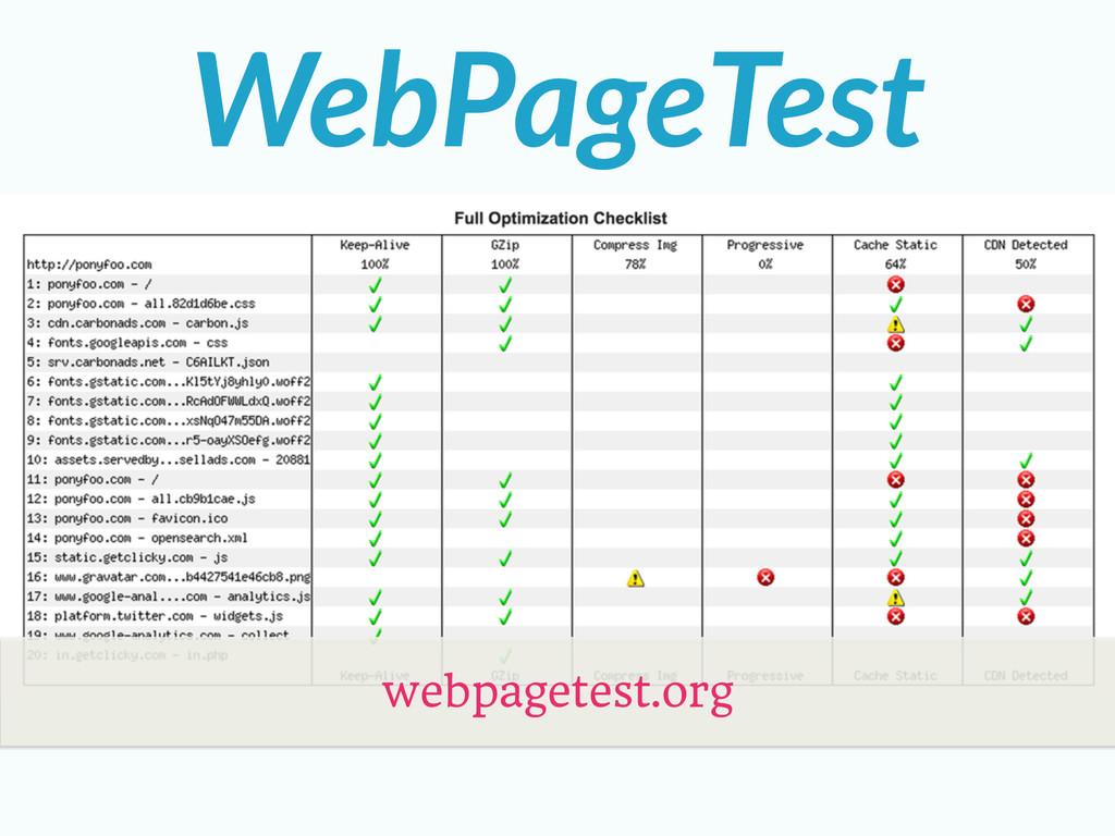 WebPageTest webpagetest.org