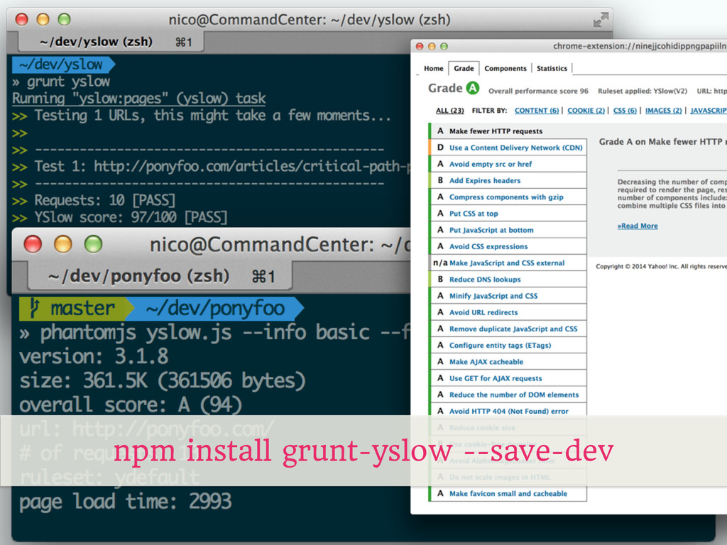 npm install grunt-yslow --save-dev