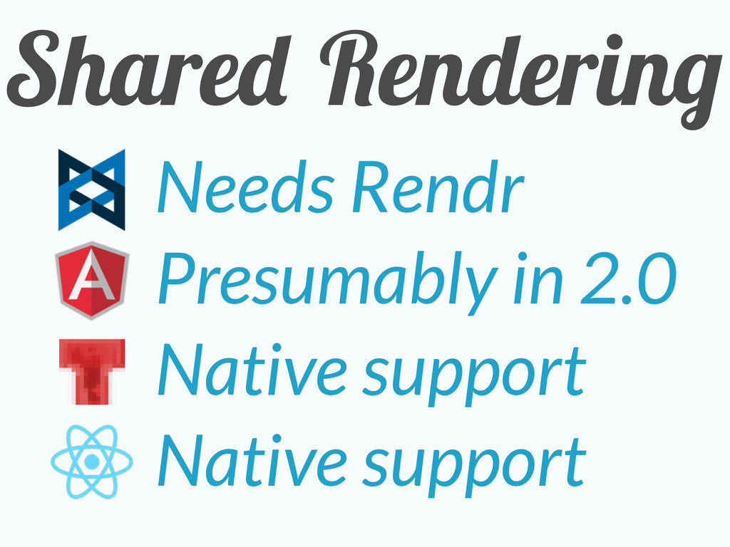 Shared Rendering Needs Rendr Presumably in 2.0 ...