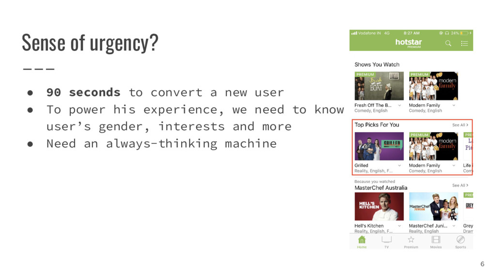 Sense of urgency? 6 ● 90 seconds to convert a n...