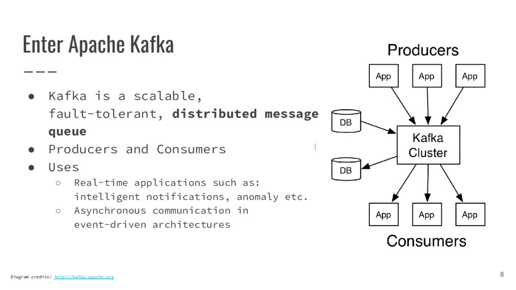 Enter Apache Kafka 8 ● Kafka is a scalable, fau...