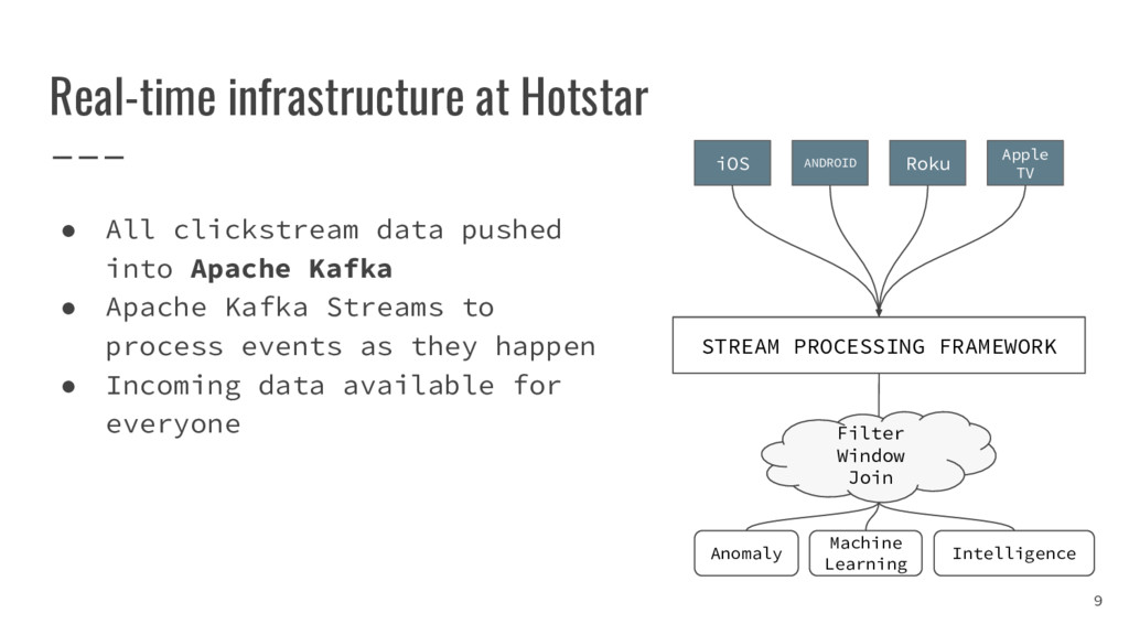 Real-time infrastructure at Hotstar 9 ● All cli...