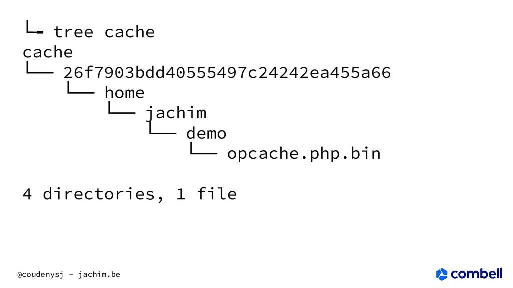 @coudenysj - jachim.be └╼ tree cache cache └── ...