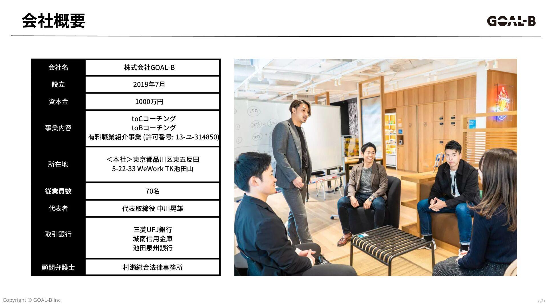 MISSION MISSION 現実をつくる VALUE 全ての⼈に可能性がある ⼼と⾝体に...