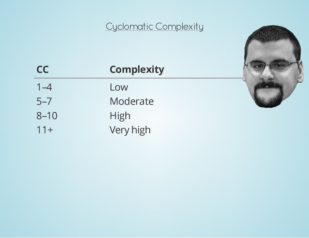 Cyclomatic Complexity CC Complexity 1–4 Low 5–7...