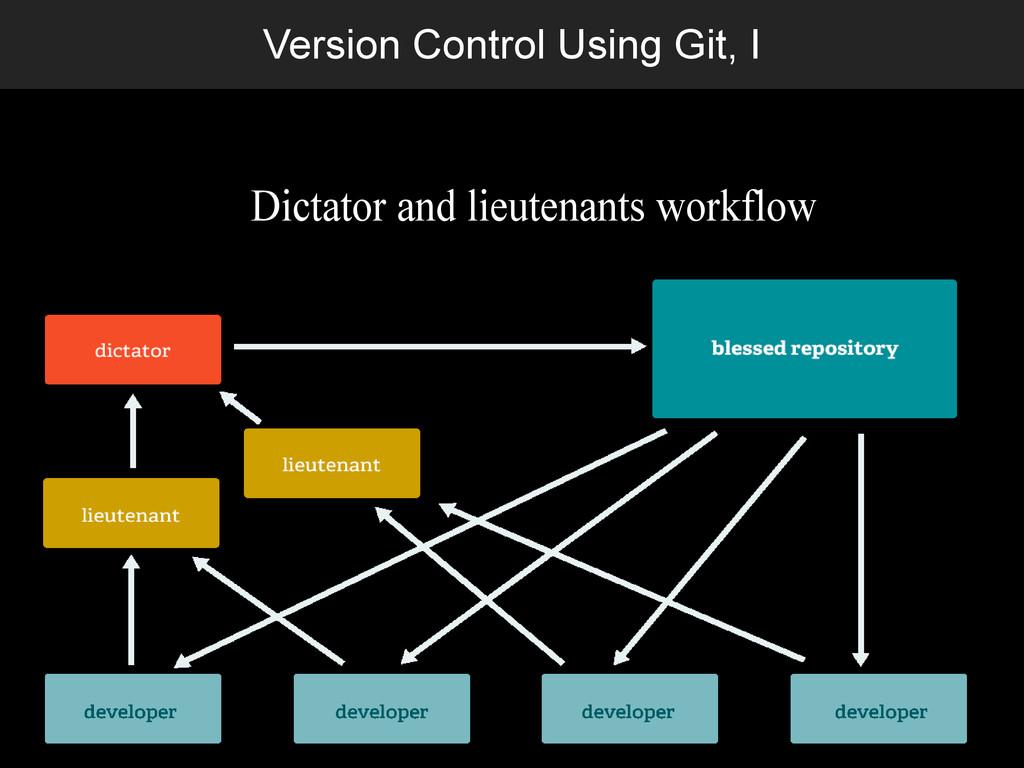 Version Control Using Git, I Dictator and lieut...