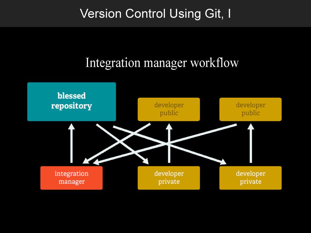 Version Control Using Git, I Integration manage...
