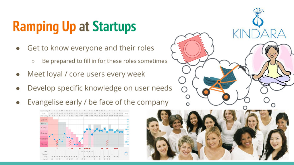 Ramping Up at Startups ● Get to know everyone a...