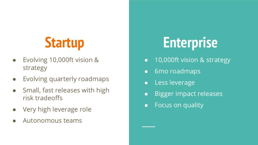 Startup ● Evolving 10,000ft vision & strategy ●...
