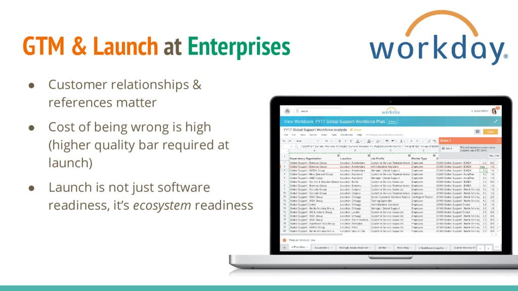 GTM & Launch at Enterprises ● Customer relation...