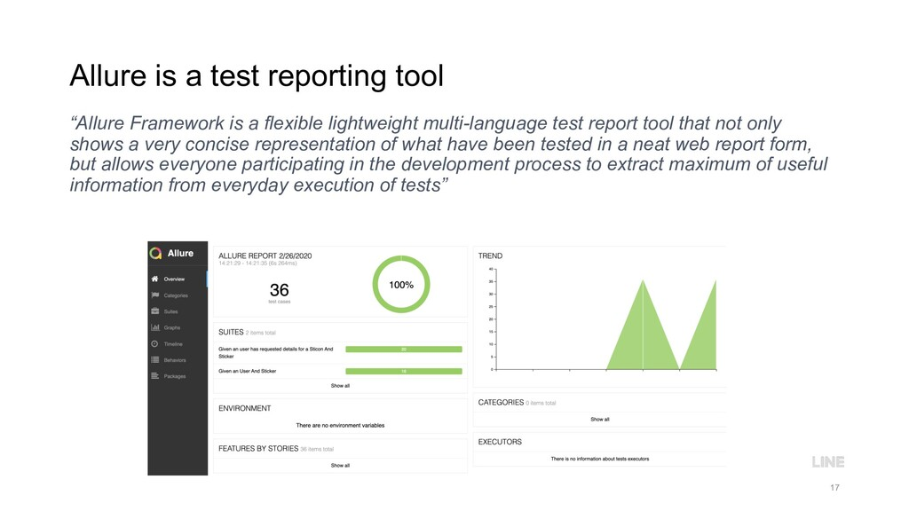 "Allure is a test reporting tool ""Allure Framewo..."