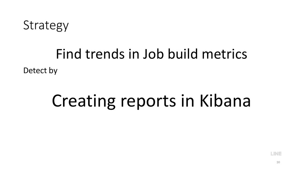 Strategy Find trends in Job build metrics Detec...