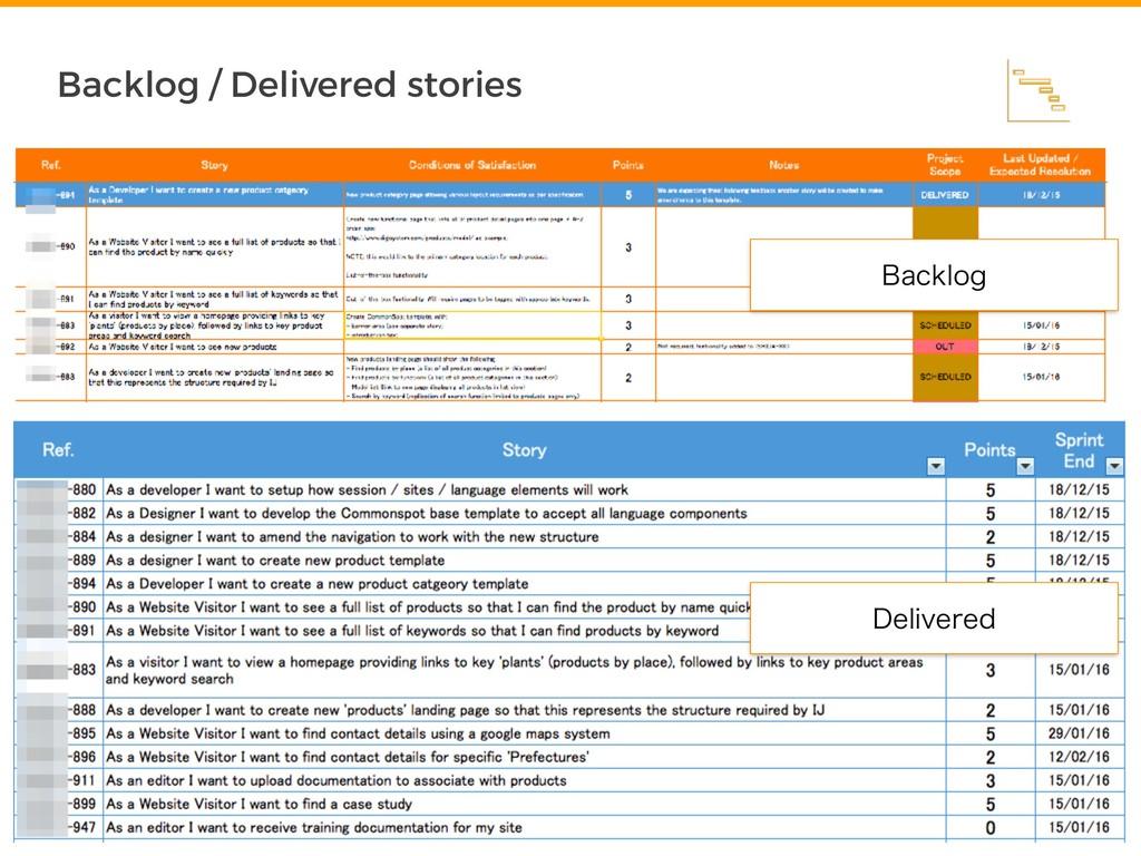 Backlog / Delivered stories 28 #BDLMPH %FMJWFSFE
