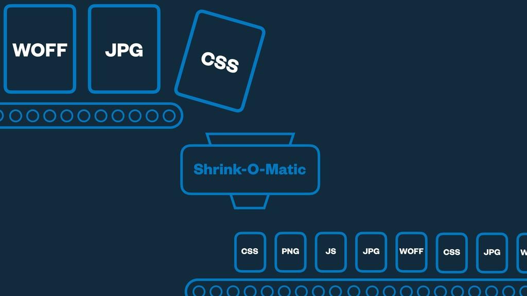 CSS PNG JS JPG WOFF CSS JPG Shrink-O-Matic W CS...