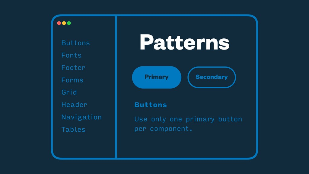 Buttons Fonts Footer Forms Grid Header Navigat...