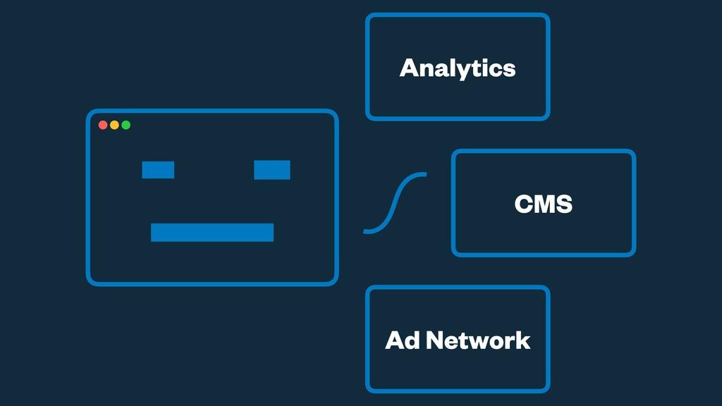Analytics CMS Ad Network