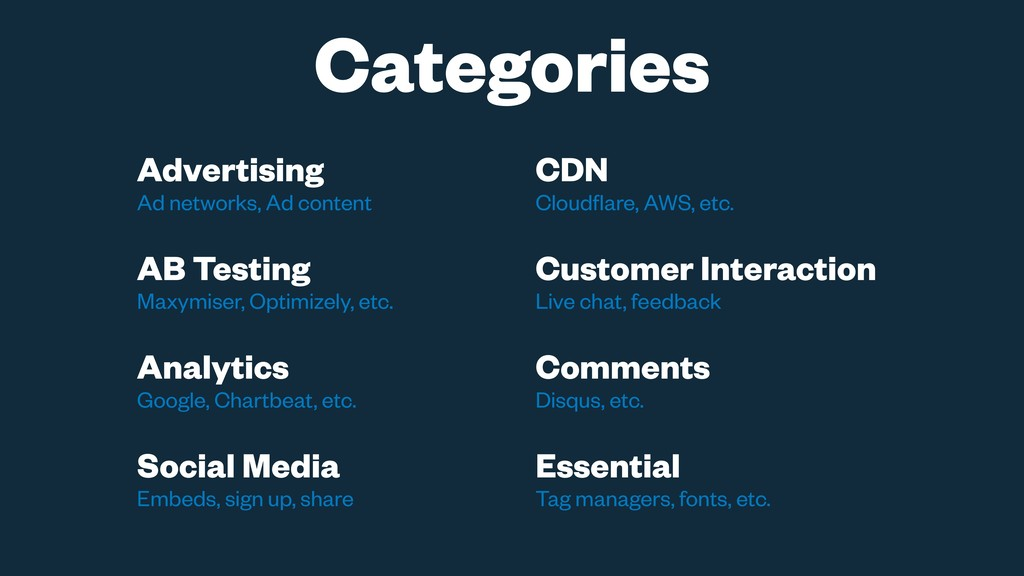 Categories Advertising Ad networks, Ad content ...