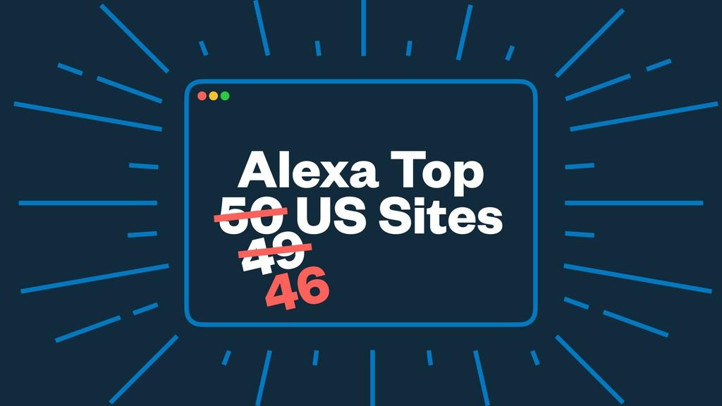 Alexa Top 50 US Sites 49 46